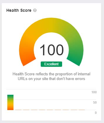 Monitoriza la salud de tus sitios