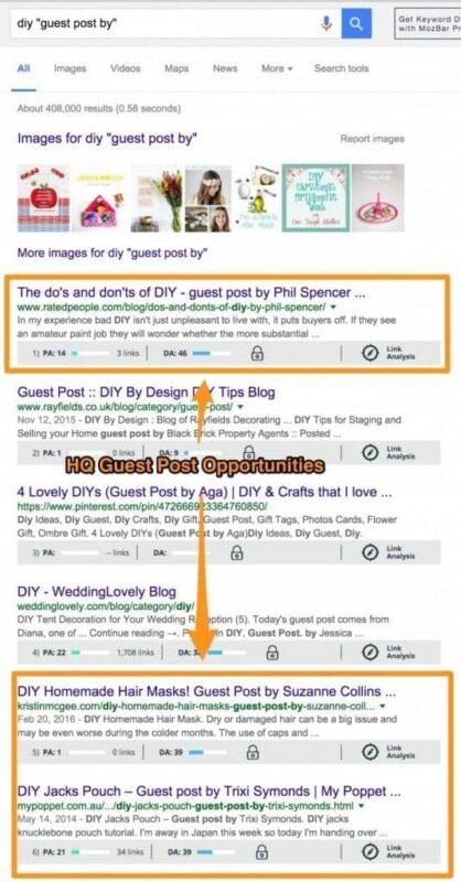 publicación de invitados de bricolaje por resultados de búsqueda de Google
