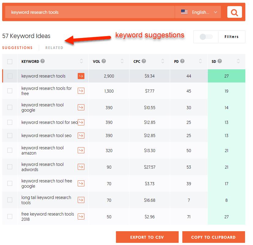 Sugerencias de palabras clave de Ubersuggest